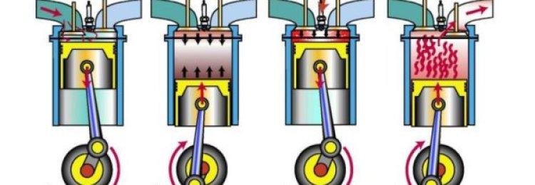 Принцип работы двухтактного двигателя, есть ли преимущества перед четырехтактным?