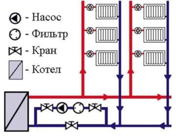 Выбираем циркуляционный насос для отопления через расчет характеристик