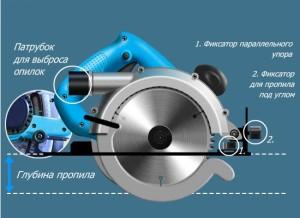 Электрическая ручная циркулярная пила — основной элемент в линейке электроинструмента.