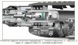 схематическое изображение ударного механизма ударной дрели