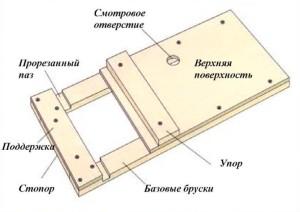 Оснастка для изготовления шипов