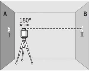 оценка точности лазерного уровня - шаг 2