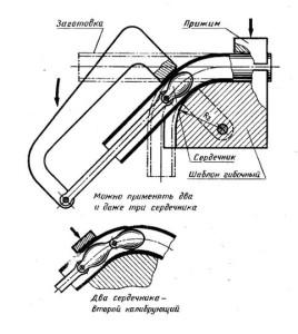 Самодельный трубогиб
