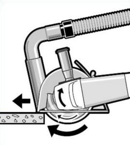 Схема направления движения инструмента и вращения диска при штроблении