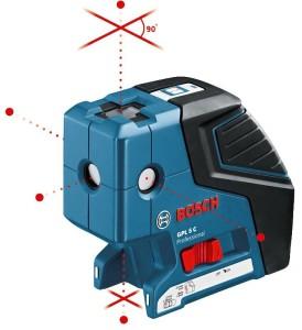 Бюджетный вариант лазерных уровней, строит только точки