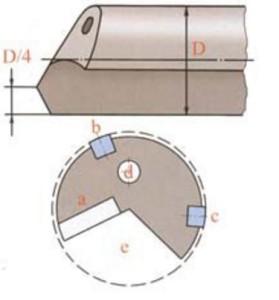 Сверло с односторонней режущей кромкой