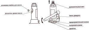 Как прокачать гидравлический домкрат бутылочного типа