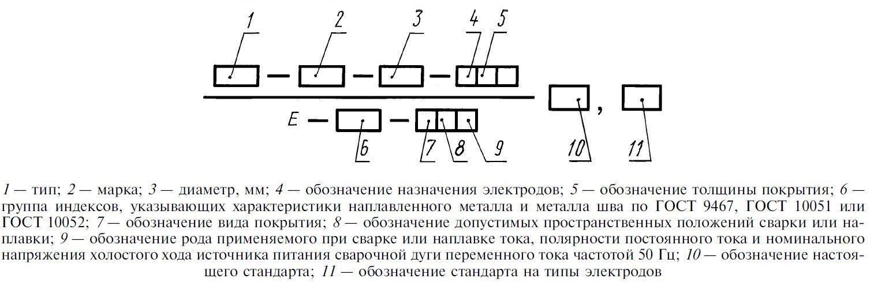 Эхографические маркеры хромосомных аномалий