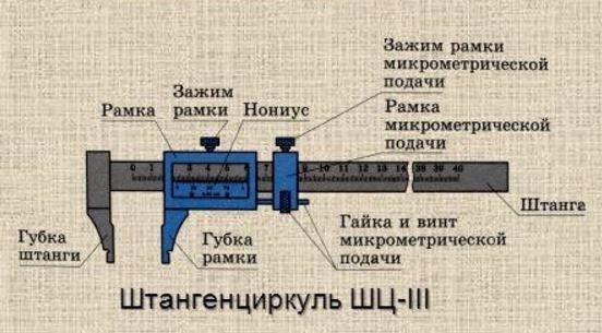 Штангенциркуль ШЦ-3