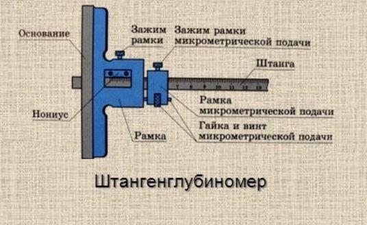 штангенглубиномер