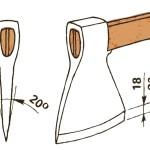 характеристики лезвия топора