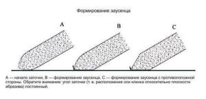 направление заточки топора