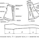 составные части топора