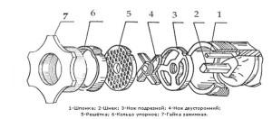 Как точить керамические ножи