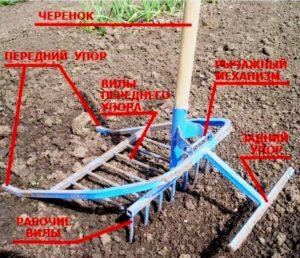 описание конструкции чудо лопаты