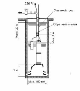 схема установки насоса в скважине