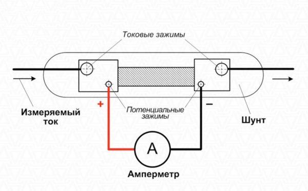 Как сделать амперметр схема