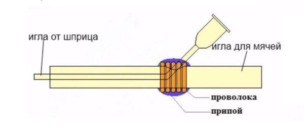 чертеж-схема газовой горелки