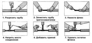методика подготовки для пайки трубок