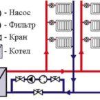 Циркуляционный насос для отопления – как выбрать недорогой и эффективный