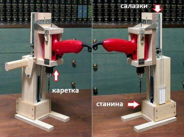 самодельная стойка вертикального сверления для дрели