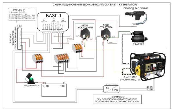 Схема подключения блока АВР