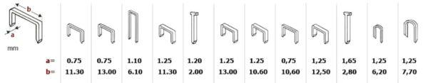 таблица типовых размеров скоб