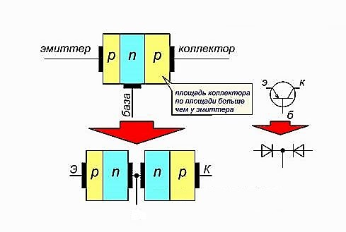прямой p-n переход