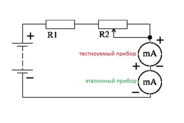 электрическая схема проверки амперметра