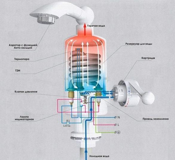 электрический нагреватель проточного типа