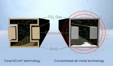 Керамический и металлический излучатели