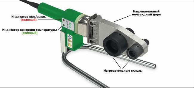 ручной аппарат для пайки полипропиленовых труб