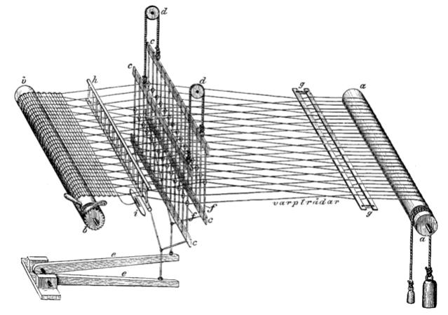схематическое отображение ткацкого станка
