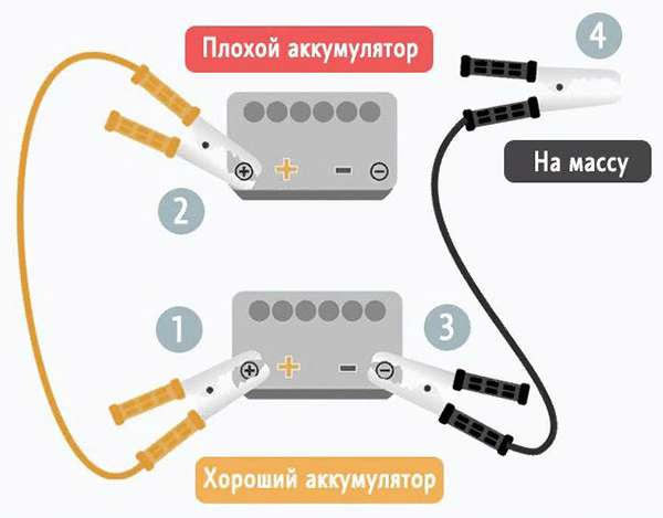 схема подключения клемм аккумуляторов