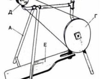 Лобзиковый станок своими руками — чертежи и видео подробности