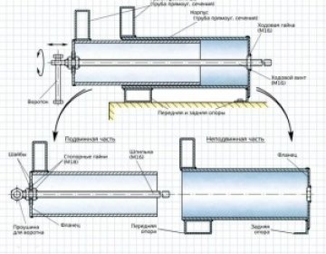 Мастерим тиски своими руками: про чертежи и материалы