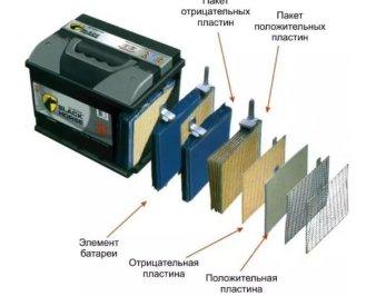 Полярность аккумулятора, прямая или обратная – в чем разница?