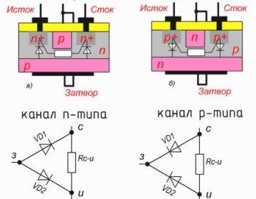 Как проверить транзистор мультиметром – сколько деталей, столько и способов
