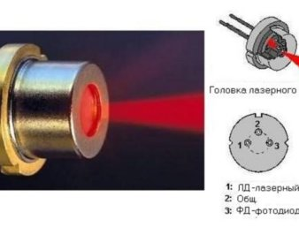Лазер своими руками из ДВД привода – экономим на покупке