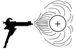 Факел электростатического пульверизатора
