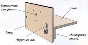 схематическое изображение части оснастки