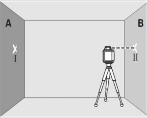 оценка точности лазерного уровня - шаг 3
