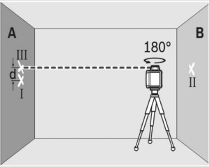 оценка точности лазерного уровня - шаг 4