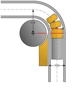 схема принципа работы дорнового трубогиба