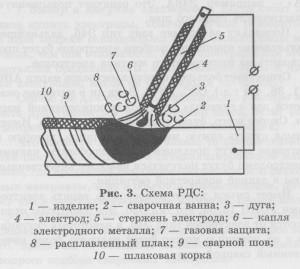 схема РДС