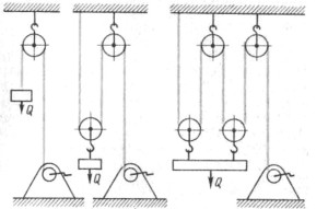 чертеж-схема подъема блоков