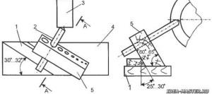чертеж устройства для заточки