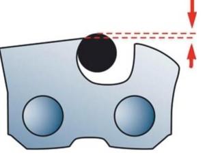 радиус закругления при заточке зуба бензопилы