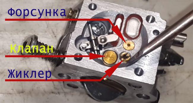 форсунка и жиклер клапан