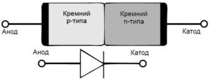 схема работы полупроводникового диода